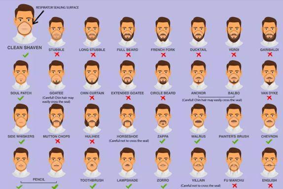 Сбривать ли бороду и усы из-за коронавируса